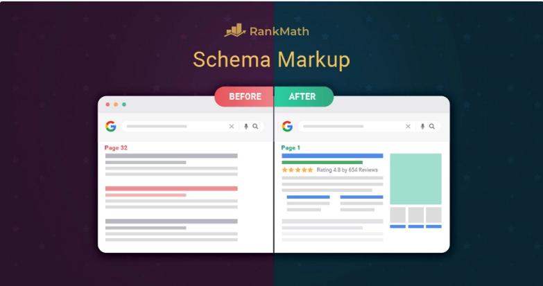 schema-markup-rank-math