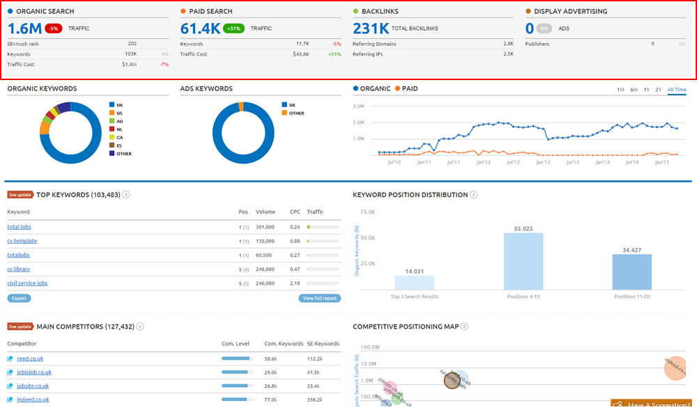 16 Công cụ tìm backlink đối thủ miễn phí nhưng hiệu quả cao