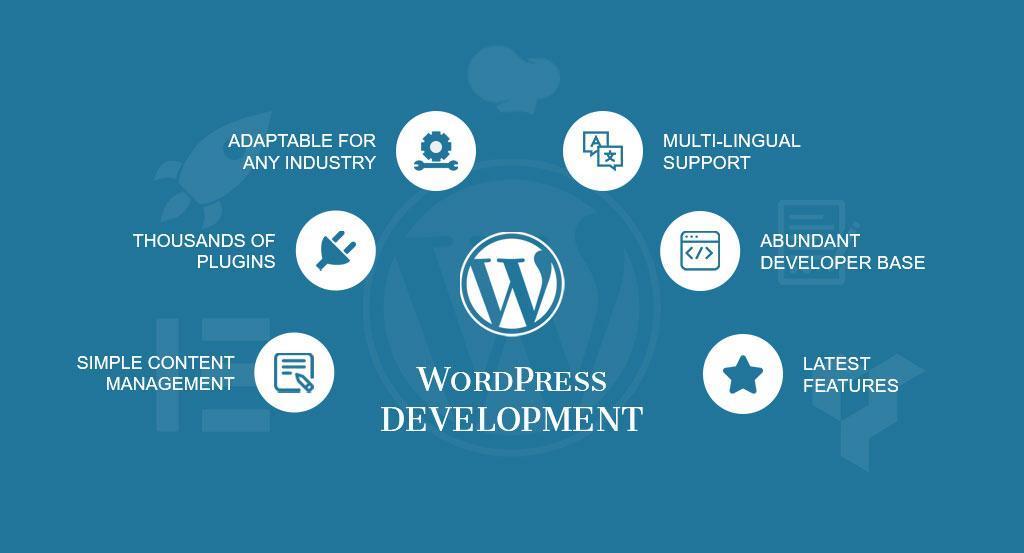 Wordpress là gì? Website sử dụng WordPress có tốt không?