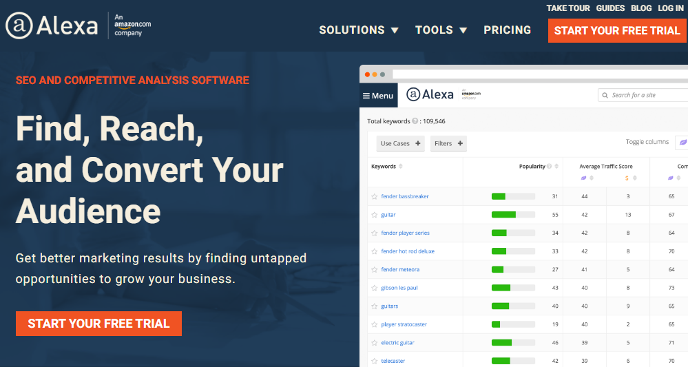 Những công cụ phân tích website đối thủ tốt nhất